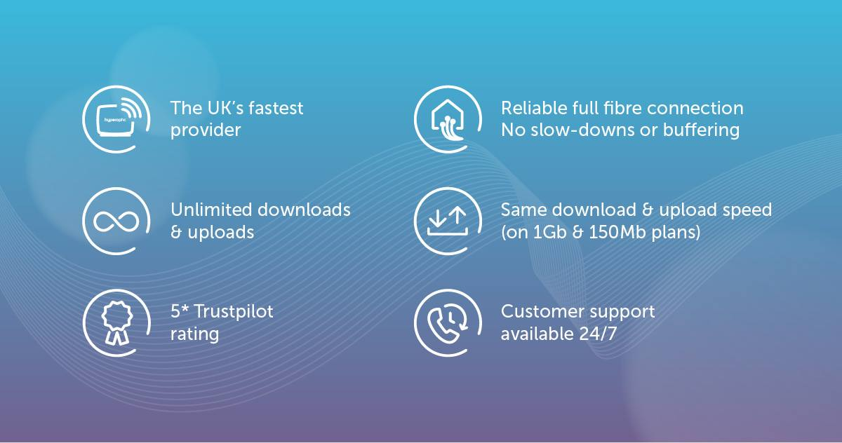 Expert Hyperoptic Broadband Review